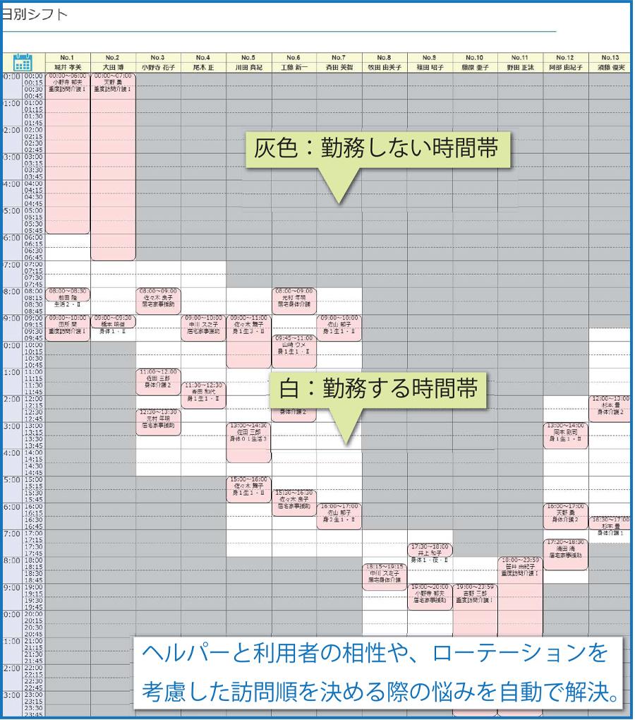 シフト表(ShiftPurser)